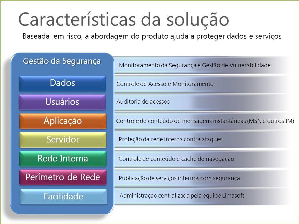 Características da solução