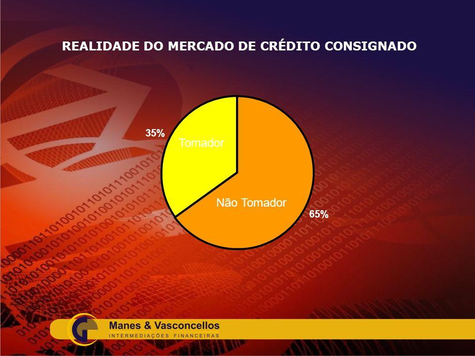 REALIDADE DO MERCADO DE CRÉDITO CONSIGNADO