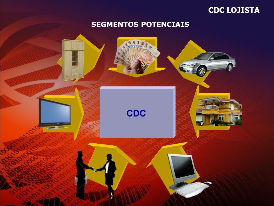 CDC LOJISTA SEGMENTOS POTENCIAIS CDC