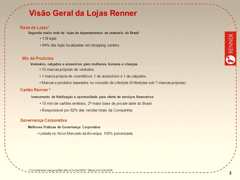 Visão Geral da Lojas Renner