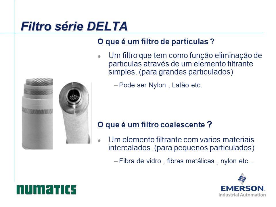 Filtro série DELTA O que é um filtro de particulas