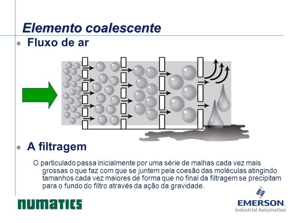 Elemento coalescente Fluxo de ar A filtragem