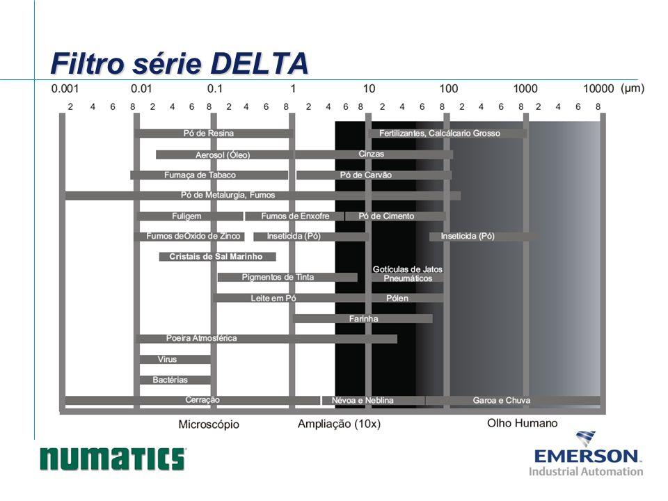 Filtro série DELTA