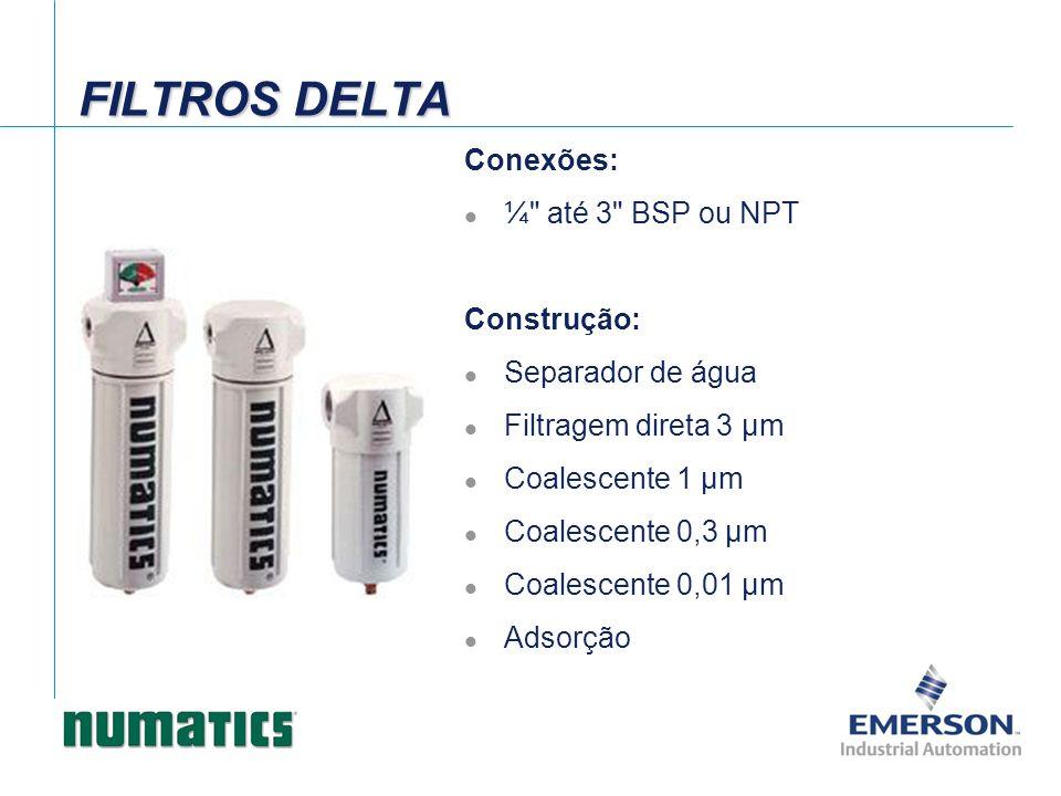 FILTROS DELTA Conexões: ¼ até 3 BSP ou NPT Construção: