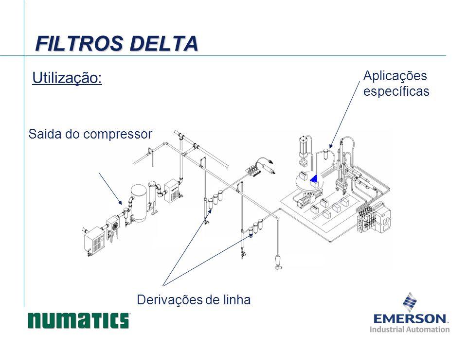 FILTROS DELTA Utilização: Aplicações específicas Saida do compressor
