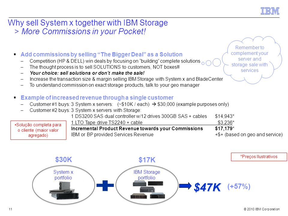 3/30/2017 Why sell System x together with IBM Storage > More Commissions in your Pocket!
