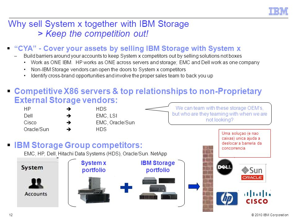 3/30/2017 Why sell System x together with IBM Storage > Keep the competition out! CYA - Cover your assets by selling IBM Storage with System x.