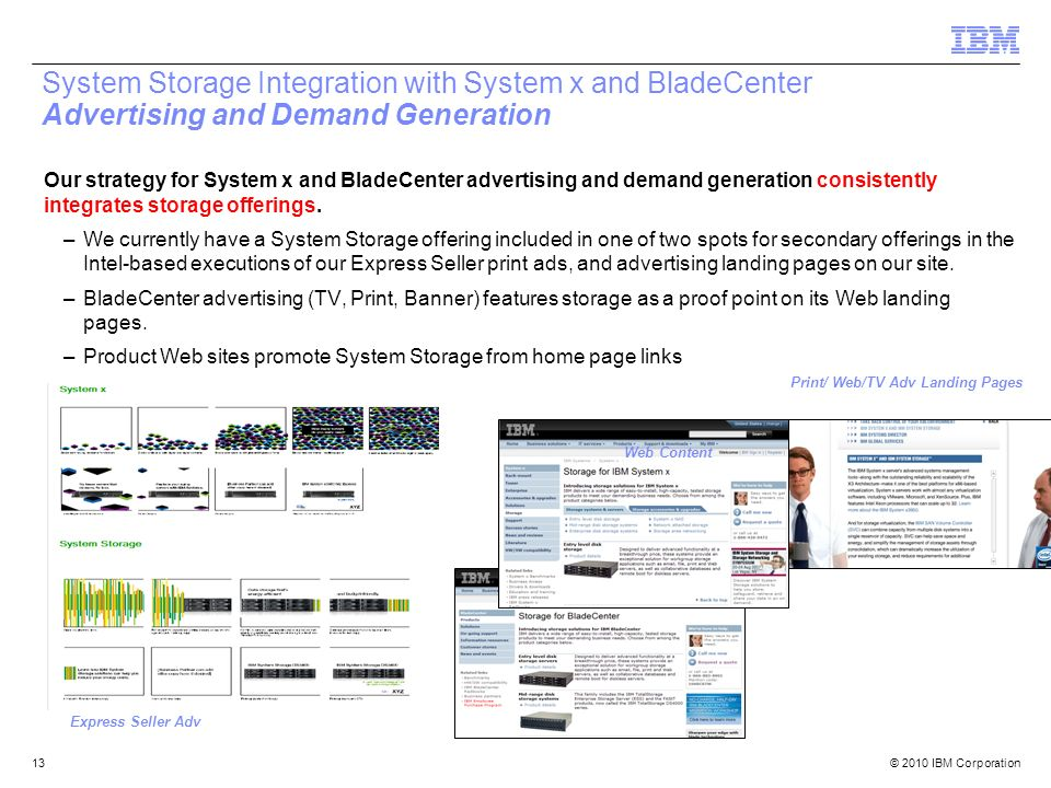 System Storage Integration with System x and BladeCenter Advertising and Demand Generation