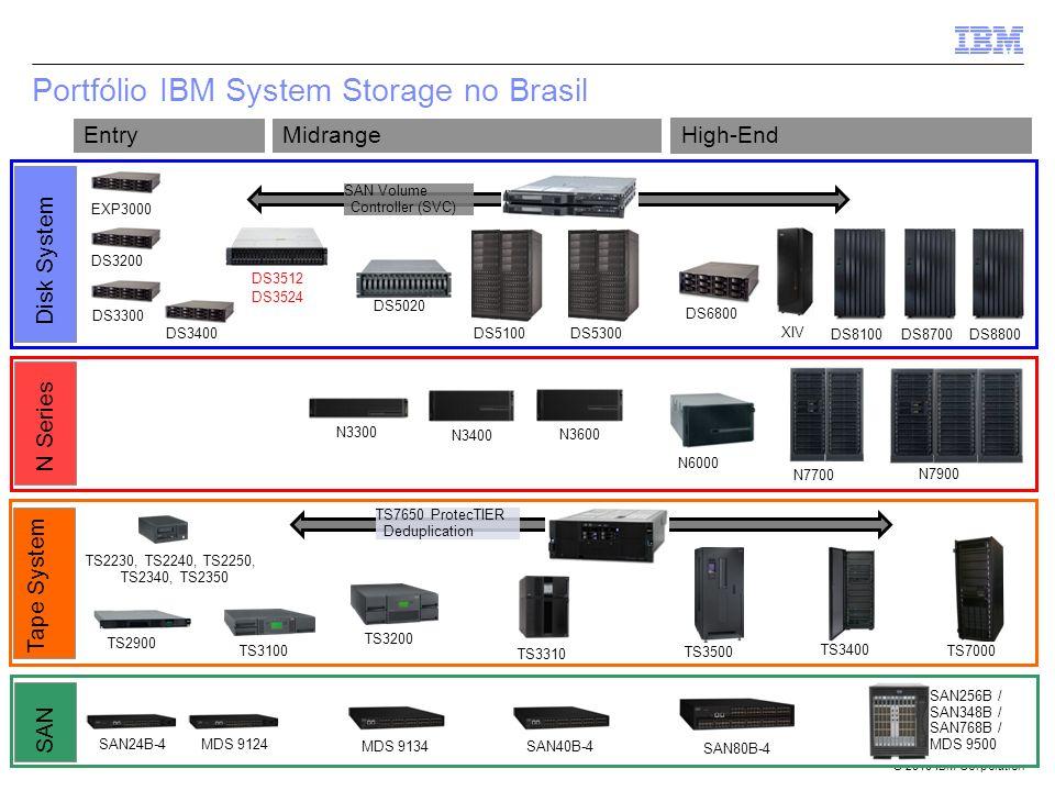 Portfólio IBM System Storage no Brasil