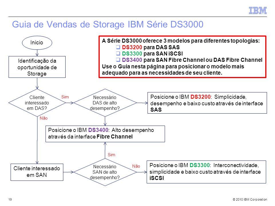 Guia de Vendas de Storage IBM Série DS3000