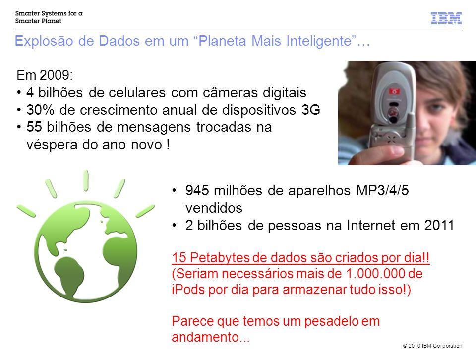Explosão de Dados em um Planeta Mais Inteligente …