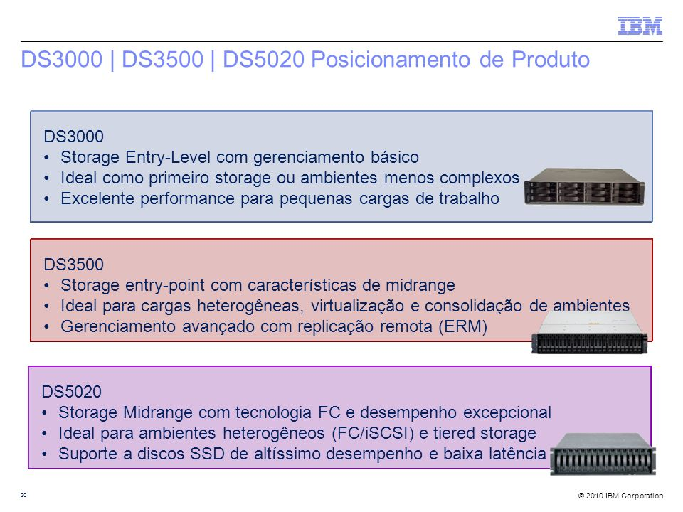 DS3000 | DS3500 | DS5020 Posicionamento de Produto