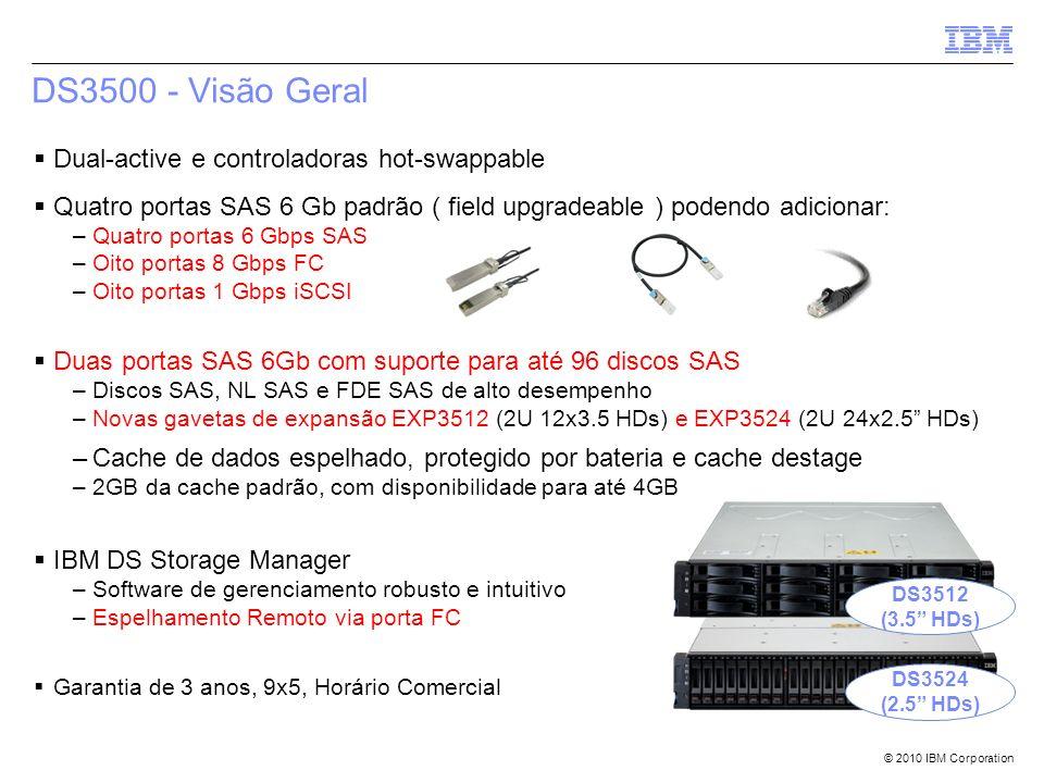 DS3500 - Visão Geral Dual-active e controladoras hot-swappable