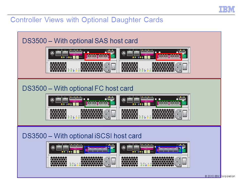 Controller Views with Optional Daughter Cards