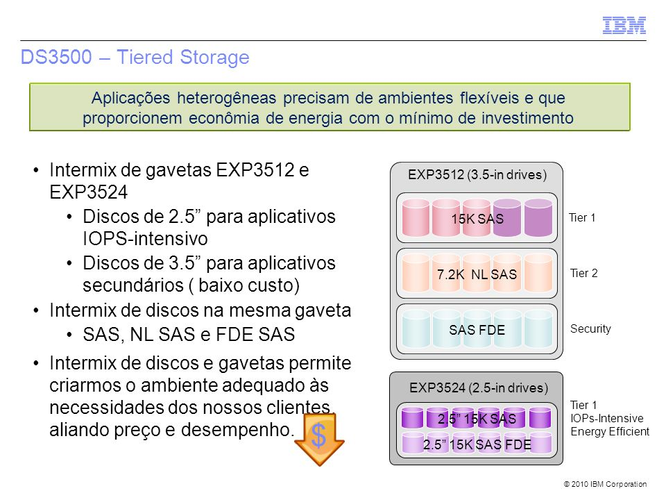 $ DS3500 – Tiered Storage Intermix de gavetas EXP3512 e EXP3524