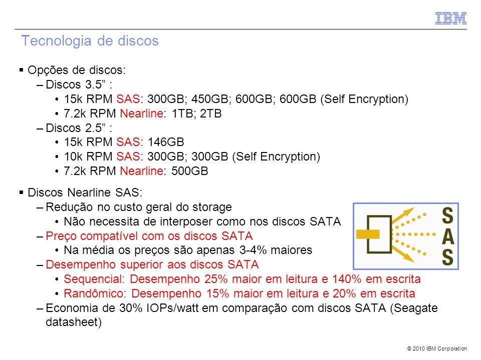 Tecnologia de discos Opções de discos: Discos 3.5 :