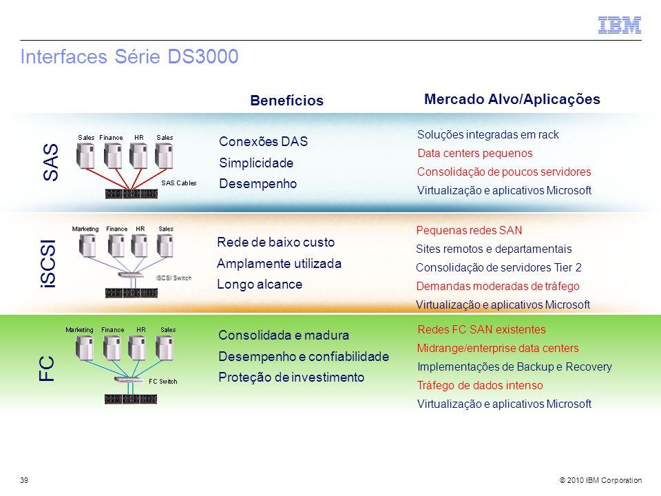 Mercado Alvo/Aplicações