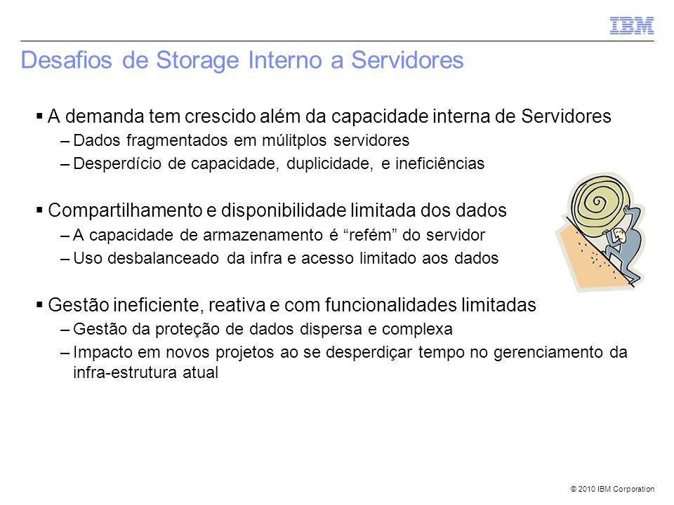 Desafios de Storage Interno a Servidores