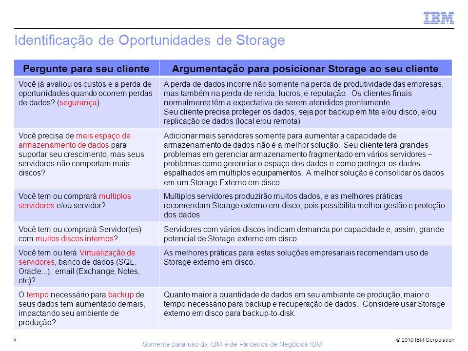 Identificação de Oportunidades de Storage