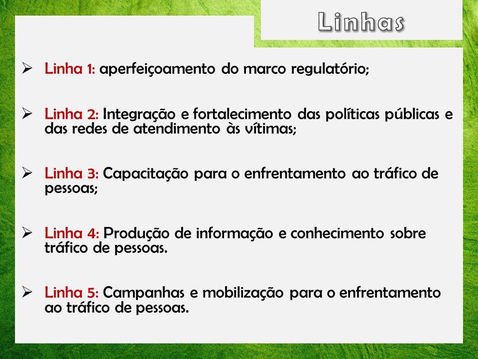 Linhas Linha 1: aperfeiçoamento do marco regulatório;