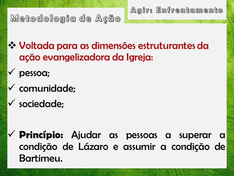 Agir: Enfrentamento Metodologia de Ação. Voltada para as dimensões estruturantes da ação evangelizadora da Igreja: