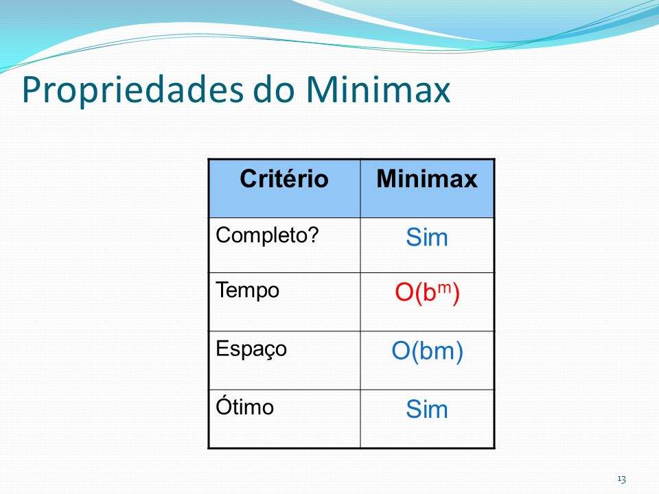Propriedades do Minimax