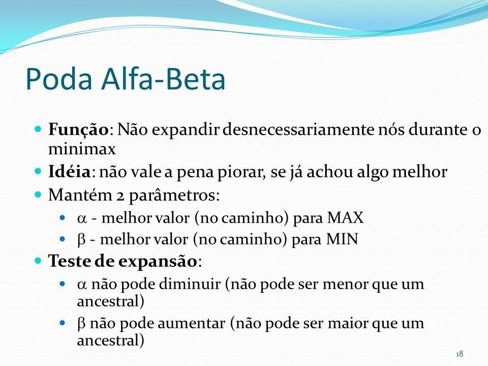 Poda Alfa-Beta Função: Não expandir desnecessariamente nós durante o minimax. Idéia: não vale a pena piorar, se já achou algo melhor.