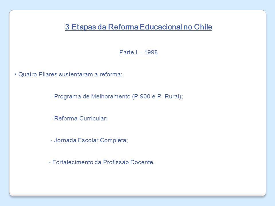 3 Etapas da Reforma Educacional no Chile