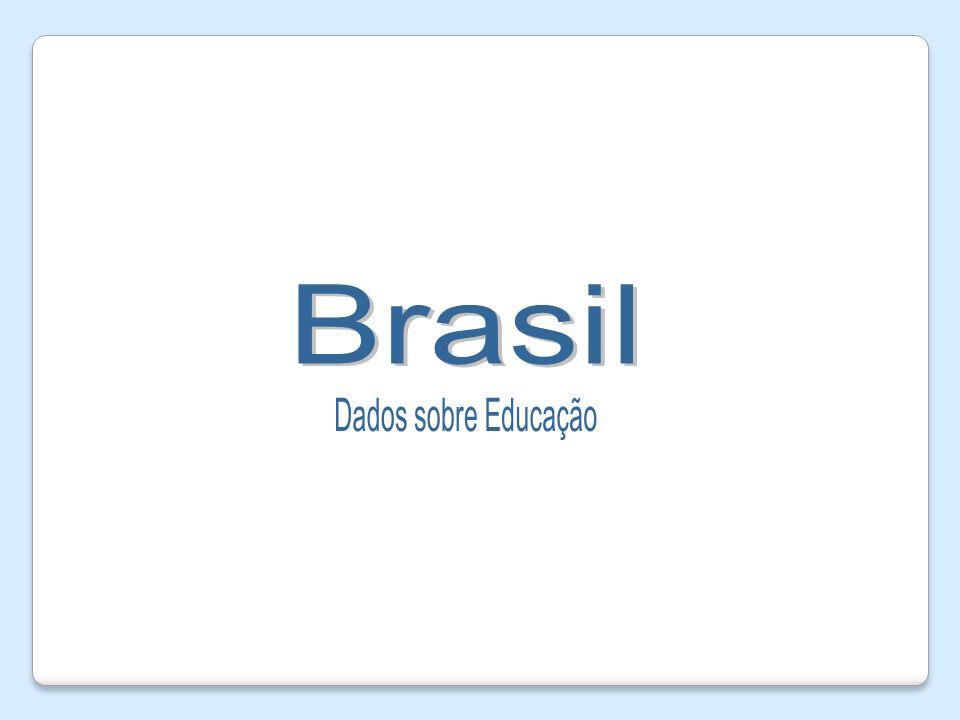 Brasil Dados sobre Educação