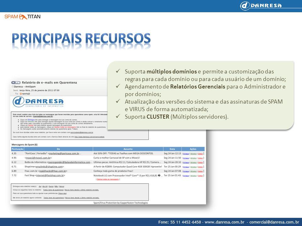 Principais recursos Suporta múltiplos domínios e permite a customização das regras para cada domínio ou para cada usuário de um domínio;