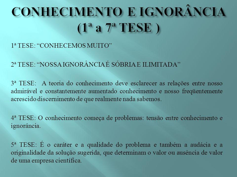 CONHECIMENTO E IGNORÂNCIA (1ª a 7ª TESE )