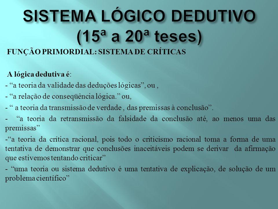 SISTEMA LÓGICO DEDUTIVO (15ª a 20ª teses)