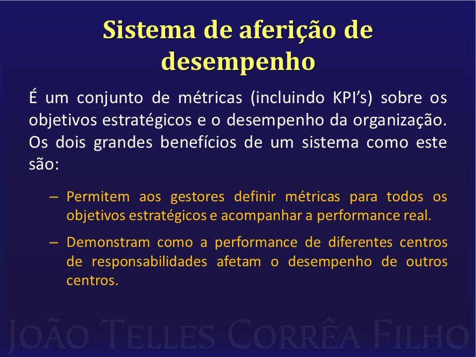 Sistema de aferição de desempenho
