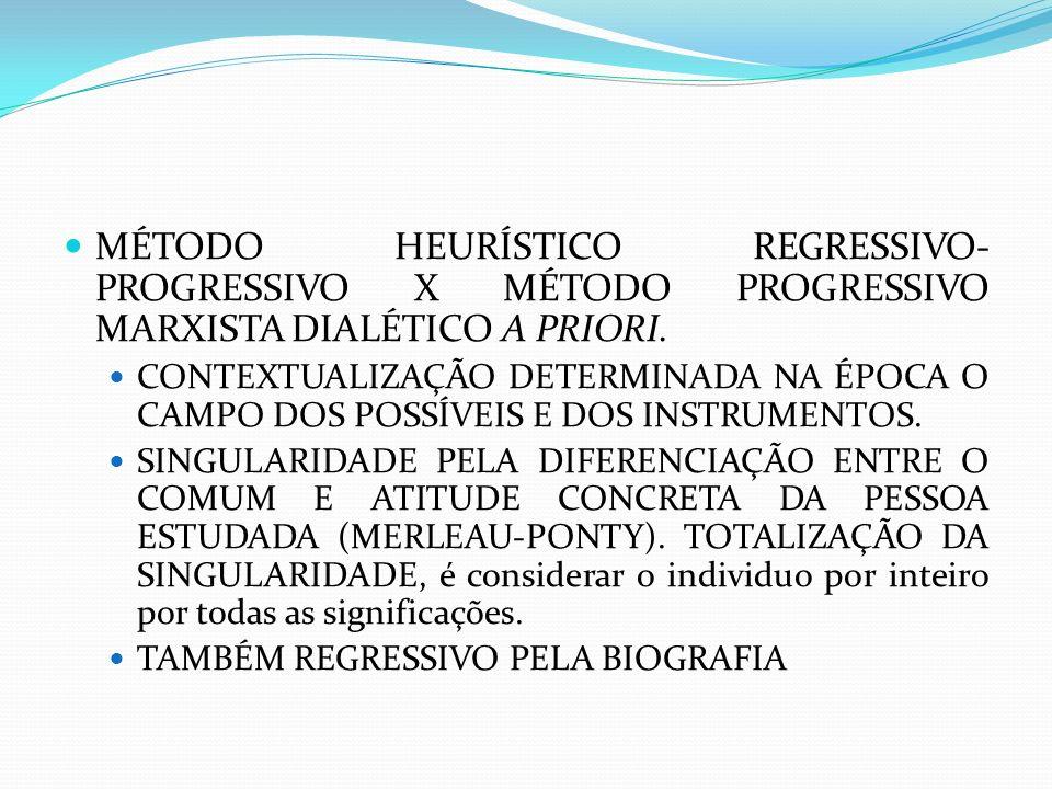 MÉTODO HEURÍSTICO REGRESSIVO-PROGRESSIVO X MÉTODO PROGRESSIVO MARXISTA DIALÉTICO A PRIORI.