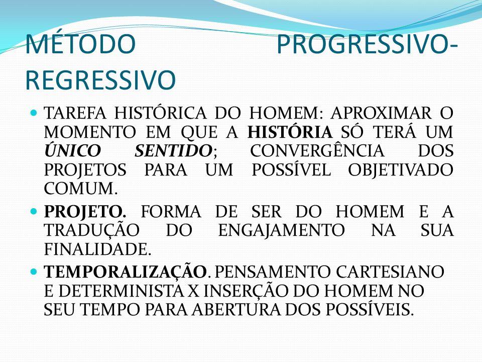 MÉTODO PROGRESSIVO-REGRESSIVO