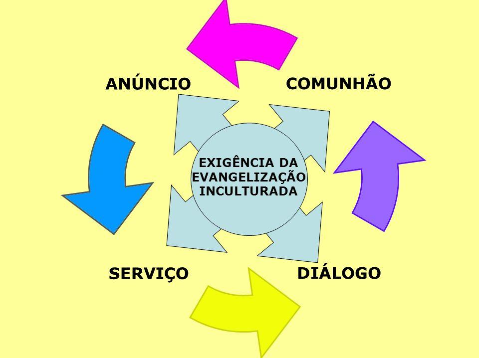 EXIGÊNCIA DA EVANGELIZAÇÃO INCULTURADA