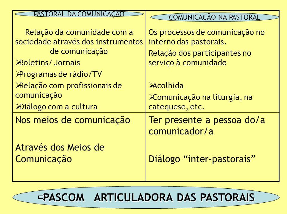 PASCOM ARTICULADORA DAS PASTORAIS