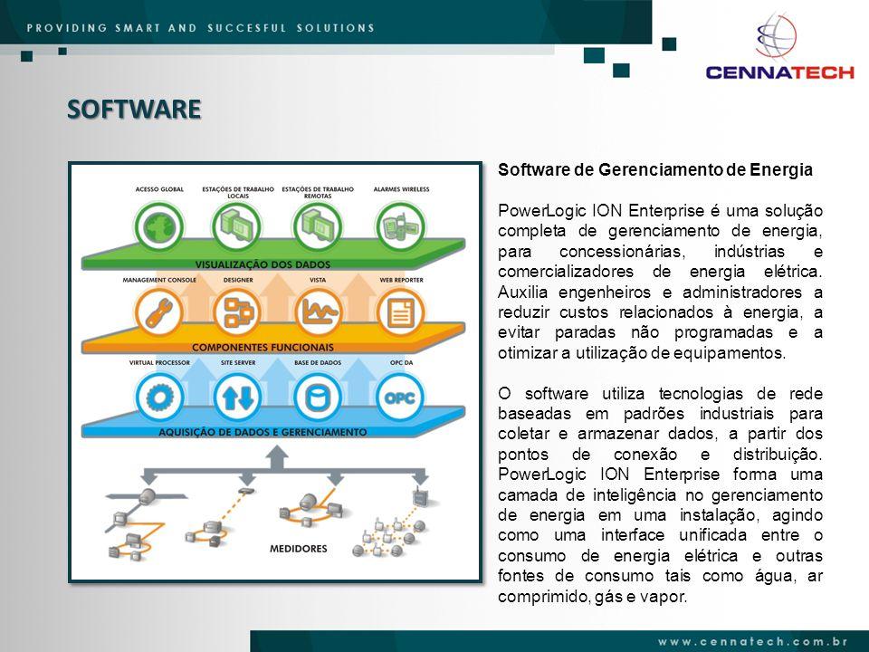 SOFTWARE Software de Gerenciamento de Energia