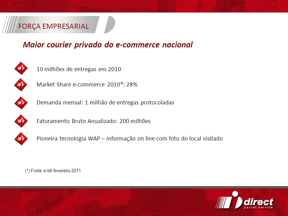 Maior courier privado do e-commerce nacional