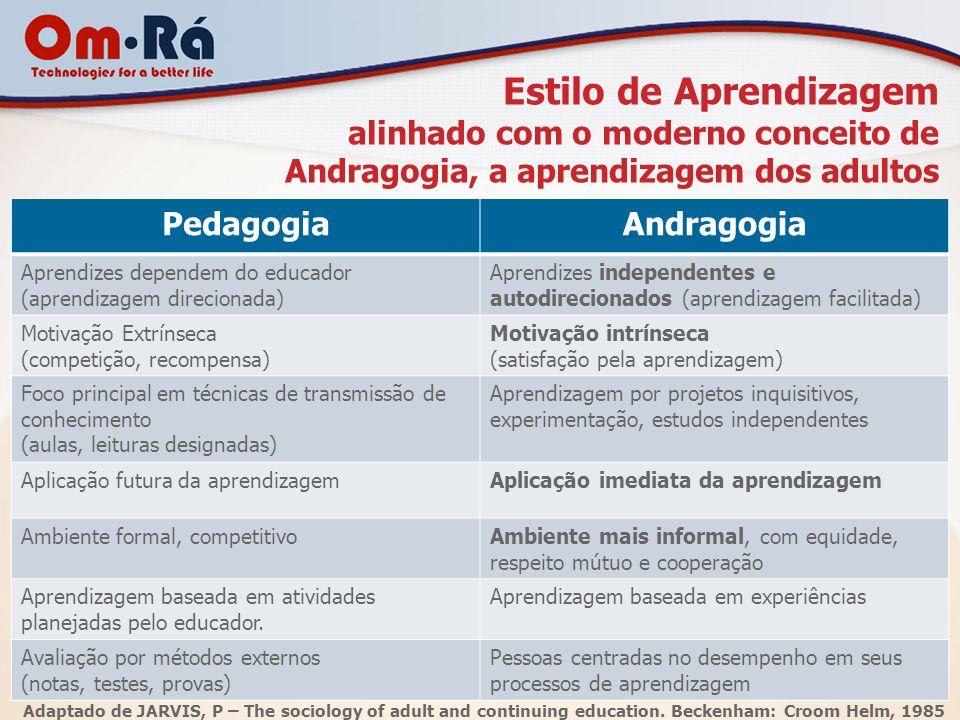 Estilo de Aprendizagem alinhado com o moderno conceito de Andragogia, a aprendizagem dos adultos