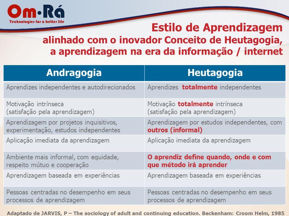 Estilo de Aprendizagem alinhado com o inovador Conceito de Heutagogia, a aprendizagem na era da informação / internet