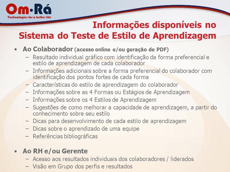 Informações disponíveis no Sistema do Teste de Estilo de Aprendizagem