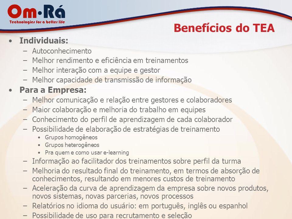 Benefícios do TEA Individuais: Para a Empresa: Autoconhecimento
