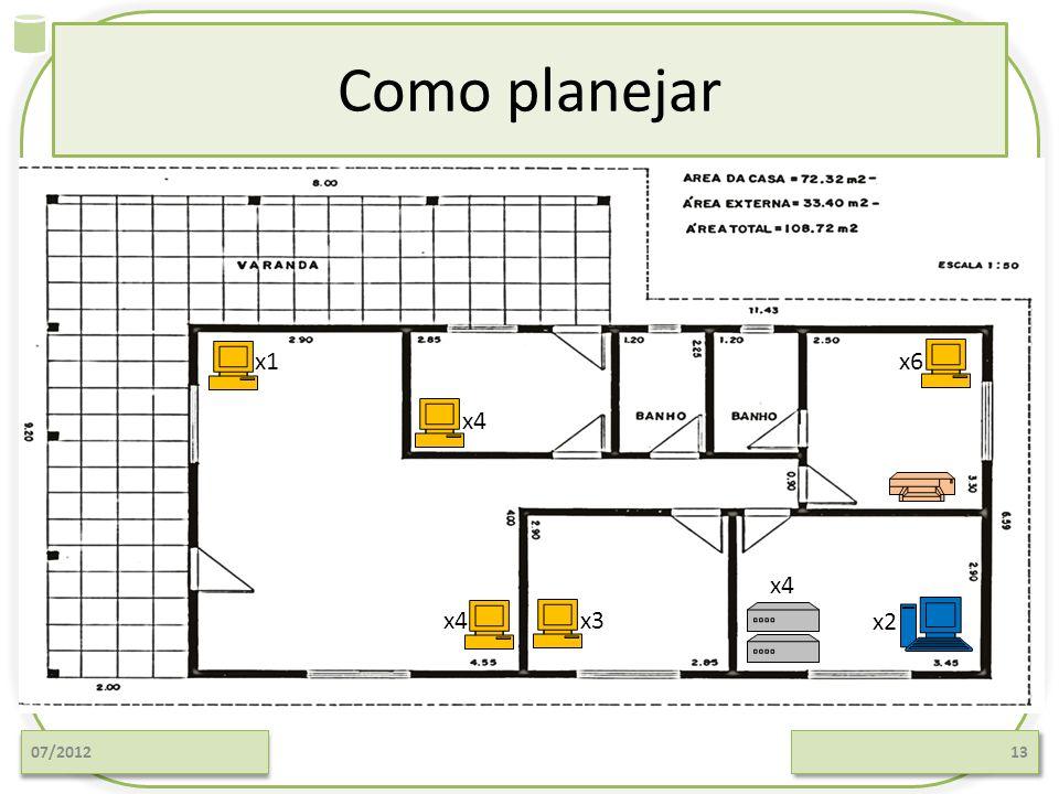 Como planejar x1 x6 x4 1x x4 x4 x3 x2 07/2012