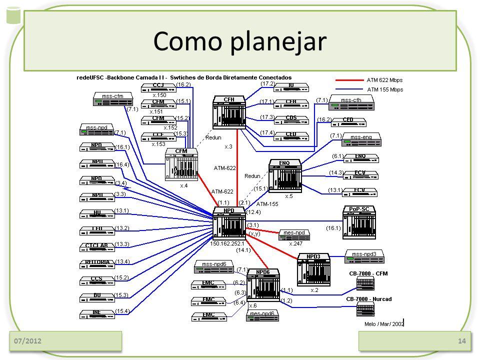 Como planejar 07/2012