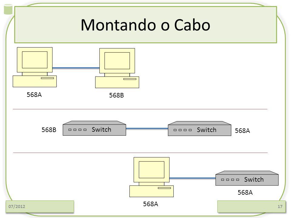 Montando o Cabo 568A 568B 568B Switch Switch 568A Switch 568A 568A
