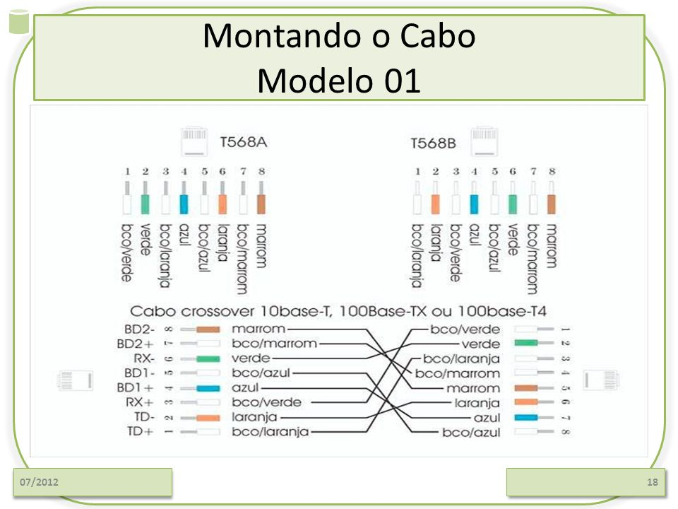 Montando o Cabo Modelo 01 07/2012