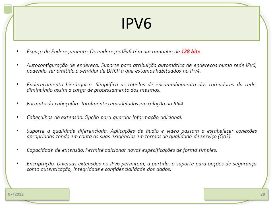 IPV6 Espaço de Endereçamento. Os endereços IPv6 têm um tamanho de 128 bits.