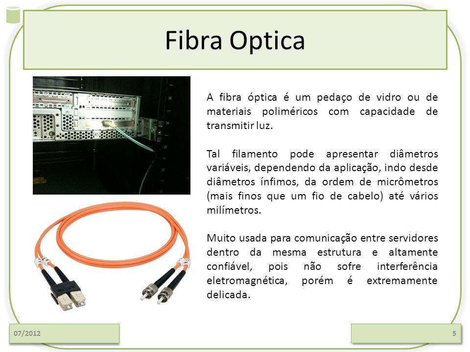 Fibra Optica A fibra óptica é um pedaço de vidro ou de materiais poliméricos com capacidade de transmitir luz.