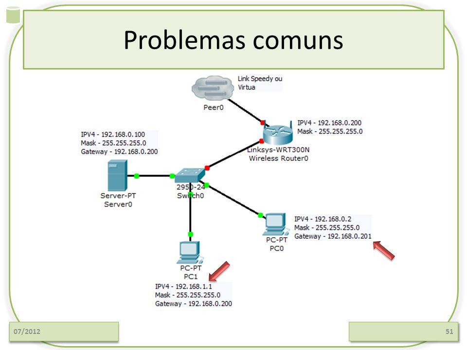 Problemas comuns 07/2012